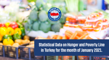 Statistical Data on Hunger and Poverty Line in Turkey for the month of January 2021